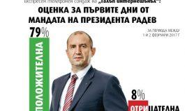 Рекорд! 79% от българите оценяват положително първите десет дни на Радев