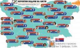 Ето ги водачите на листи на ГЕРБ и БСП. Борисов и Нинова в челен сблъсък в 25-и МИР в София