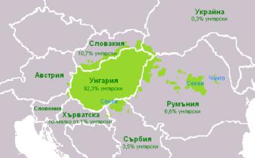 Razprostranenie_na_ungarskia_ezik_v_Evropa (Small)