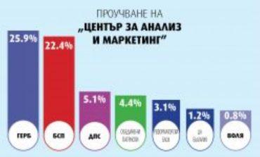 """Юлий Павлов: Доверието към правителството е за """"3+"""", Валери Симеонов шампион по гафове"""