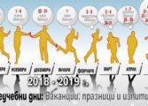 39 дни ще почиват учениците, първият звънец – на 17 септември