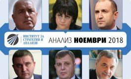 Анализът на ИСА: Скандали, протести и война между институциите нанасят сериозен удар върху властта