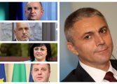 Спад в рейтинга на всички политици, Карадайъ вдига одобрение
