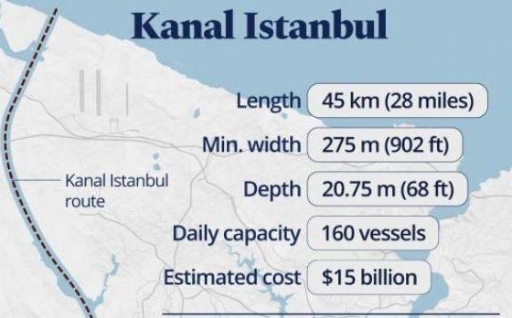 Турция строи нов канал – алтернатива на Босфора